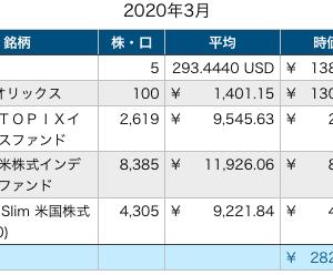 【貯蓄・投資額合計】2020年7月末