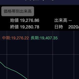 4月21日(火)株トレード日記 鉄人化計画(2404)で損切り(涙)