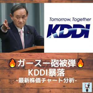 【KDDI】菅官房長官の発言で爆下げのKDDI!最新株価チャート分析