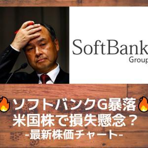 【ソフトバンクグループ】米国株損失懸念で株価7%超の暴落!?最新株価チャート分析