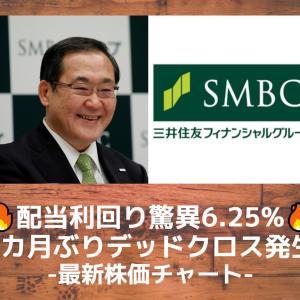 【三井住友FG】累進配当で驚異の配当利回り6.25%!ついにデッドクロス発生!?