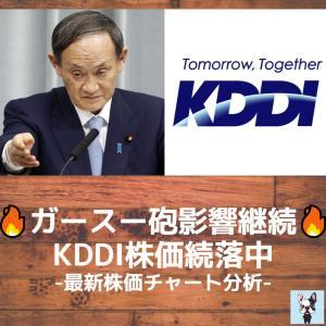 【KDDI】株価下落中のKDDI!落ちるナイフなのか?最新株価チャート分析