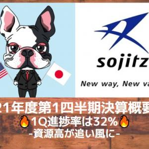 【双日】進捗率は32%!21年度第1四半期(22年3月期)決算概要!