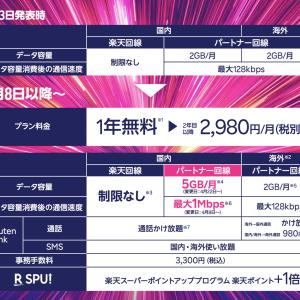 急げ!楽天モバイル、スマホ「Rakuten Mini」を1円でバラマキ中! – 1年間無料CPと重複適用可能