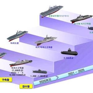 韓国・反応 3600t・4000t級潜水艦建造される...SLBM装着に核推進可能性