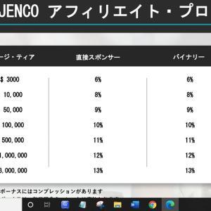 ジェンコ(JENCO)の投資をやってみた実践記!№5