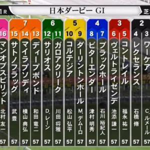 2020/05/31 日本ダービー 偉業達成コントレイル 父ディープインパクト以来の無敗2冠馬  福永祐一 JRA Japan Derby Japan horse Racing