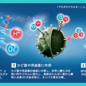 プラズマクラスター時代到来か!?プラズマクラスター技術がコロナウイルスを減少を実証