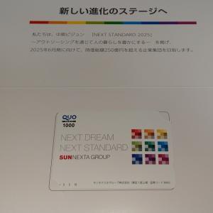 【6月優待】サンネクスタグループ【8945】