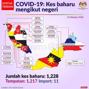 マレーシア、非常事態宣言の最終判断は、国王預けへ