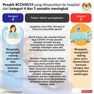 マレーシア保健省が注意喚起、若年層の感染者が重症化するケースが急増