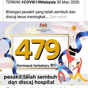 マレーシア保健省の広報についてマレーシア語とインドネシア語の相違について考察してみた。