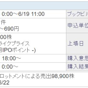 【IPO】グッドパッチ抽選申込(14,400株)