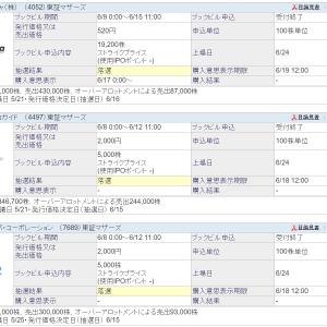 【落選】IPO抽選資金25.2万円をコンビニATMで即時回収
