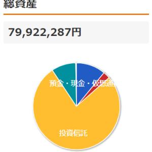 【資産状況】前週より増加も8,000万円には届かず。