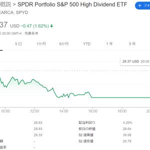 【SPYD】9月の分配金大幅減配(前年同期比-41.1%)