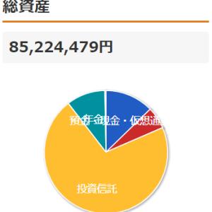 【資産状況】前週から100万円弱増加と楽天でんきで当選したGoogle Nest Hub到着