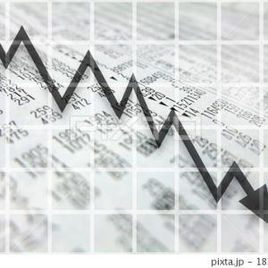 【楽天グループ&ヤプリ】保有株式の株価が軒並み急落、英検1級でる順パス単(1159~1168)