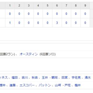 日本プロ野球開幕間近 頑張れ外国人プレーヤー!