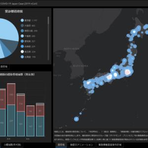 【参考】都道府県別新型コロナウイルス感染者数マップ