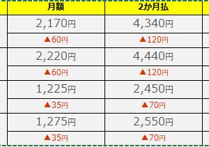 NHK価格を安くする方法