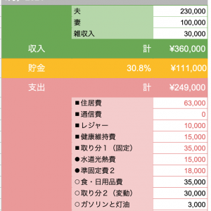 家計簿テンプレートby家計簿と日々2021【Googleスプレッドシート版】