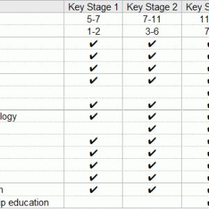 イギリスの教育制度・学校選び