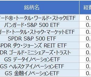 海外ETF買付手数料無料キャンペーン