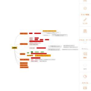 mindmapの作り方