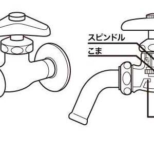 雨水タンク 自作用材料 蛇口1 ホーム水栓を取付けてみよう