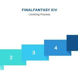 【FF14】レベル上げ徹底比較:冒険者小隊編【Lv50~Lv61】