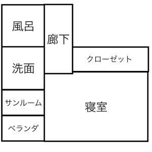 〜家造り〜 洗濯物導線