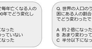 【本紹介】FACTFULNESS