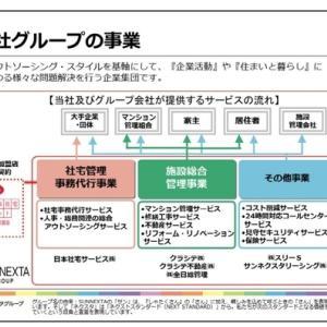 日本社宅サービス(8945) 売却