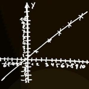 比例と反比例(小5算数)