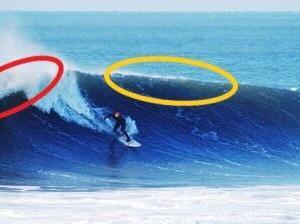 波の名称を知ろう!