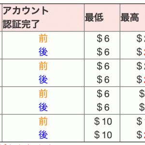 ベラジョン 仮想通貨