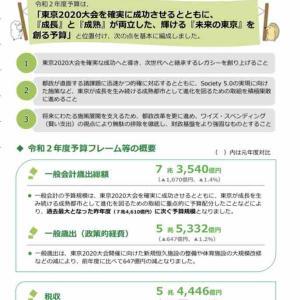 令和2年東京都予算案に苦言を呈します
