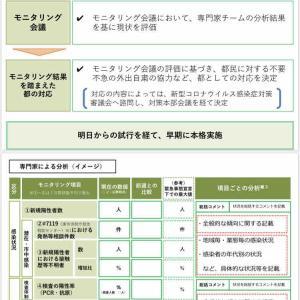 数値基準なし?!ナゾだらけの7つの「東京新指標」