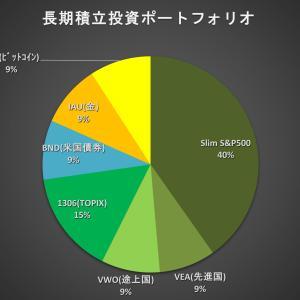 【1ヵ月目】長期積立投資ポートフォリオ大公開