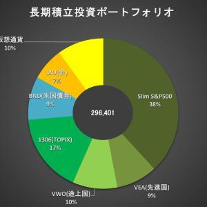 【3ヵ月目】長期積立投資ポートフォリオ