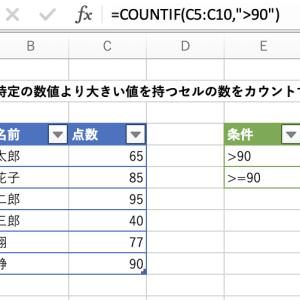 特定の数値より大きい値を持つセルの数をカウントする