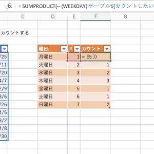 Excelで日付を曜日毎にカウントする