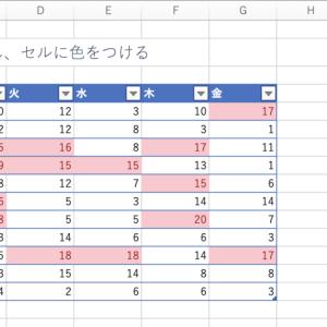 別のセルの値に基づいて条件付き書式でセルに色をつけるには