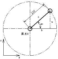 機械設計でとても役立った三角関数