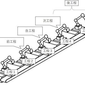 製造業業界用途