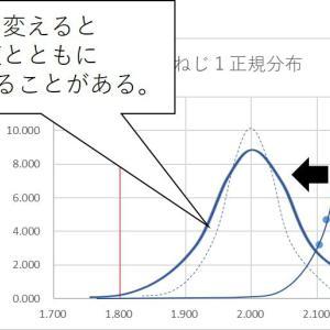 直行率の改善