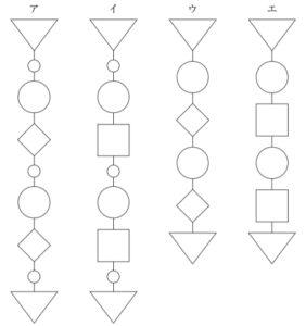 【過去問解説(運営管理)】R2 第7問 工程分析