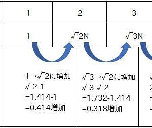 【過去問解説(経済学)】H27 第16問 生産関数