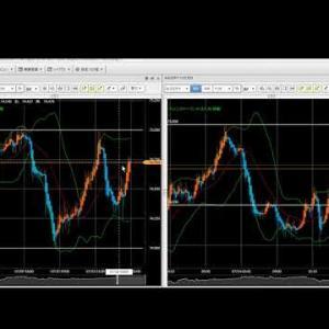FX今後の見通し 7/14(火) 米ドル円、豪ドル円、ポンド円、ユーロドル